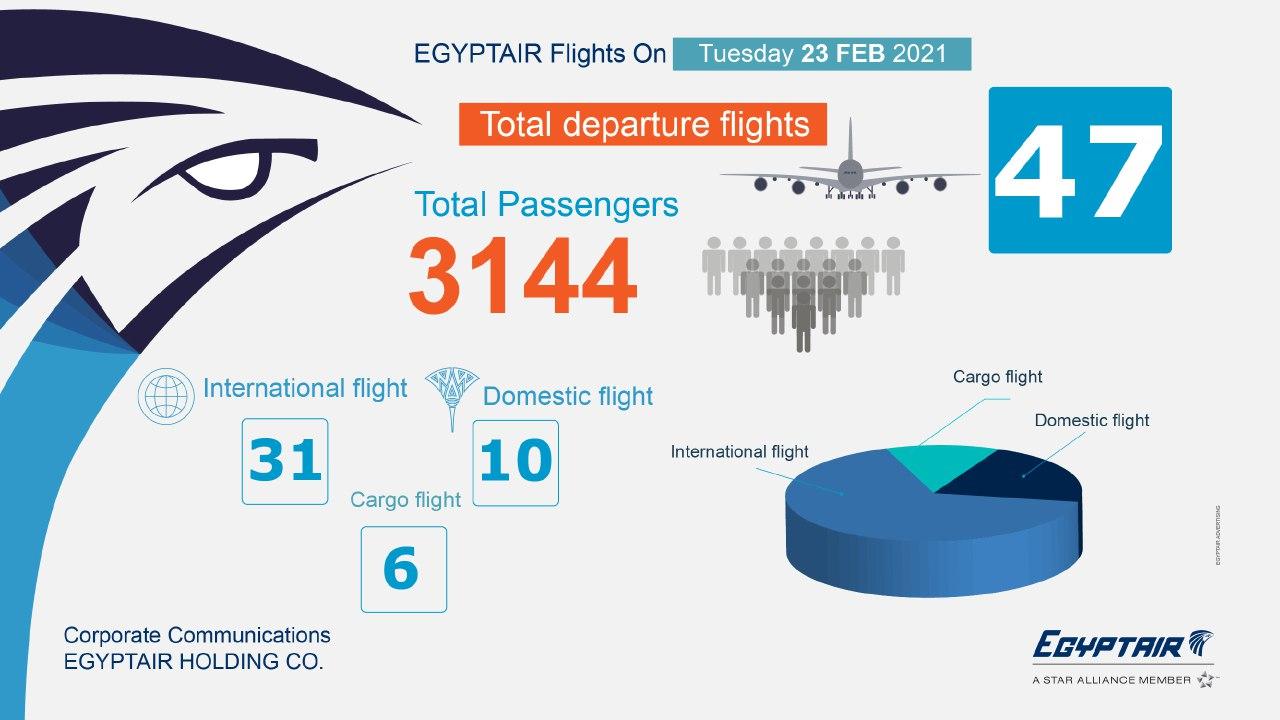 47 رحلة جوية تٌسيرها مصر للطيران غداً